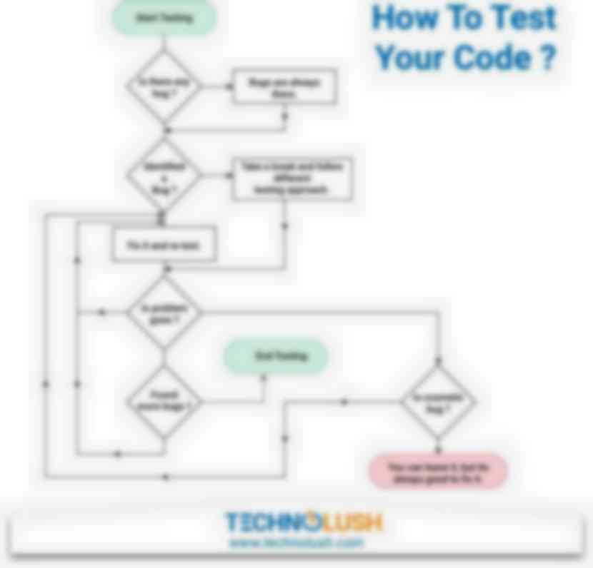 How To Test Your Code ?