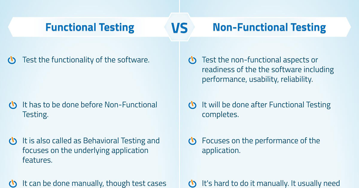Functional Vs Non Functional Testing Technolush