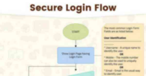 Secure Login Flow